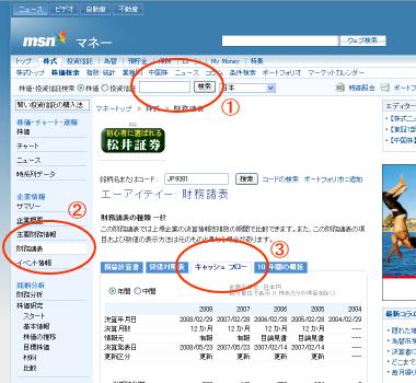 MSNの画面(1)
