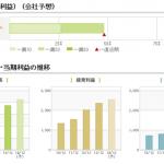 野村ホームトレードで「株式情報」を上手く活用する方法